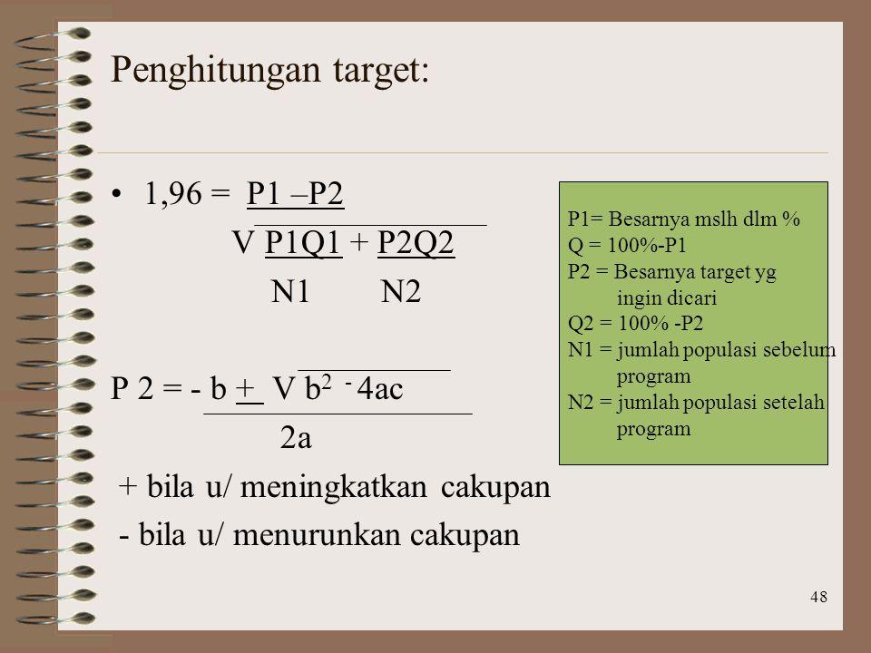 Penghitungan target: 1,96 = P1 –P2 V P1Q1 + P2Q2 N1 N2