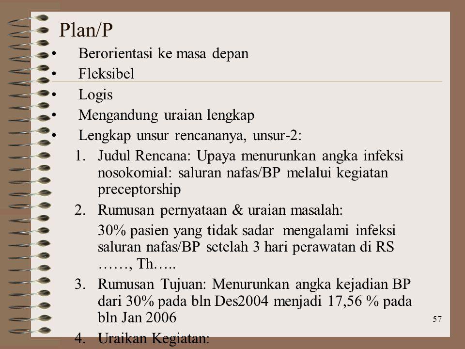 Plan/P Berorientasi ke masa depan Fleksibel Logis