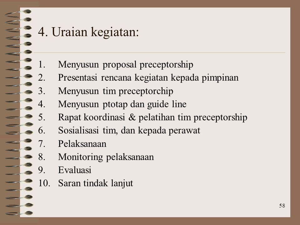4. Uraian kegiatan: Menyusun proposal preceptorship