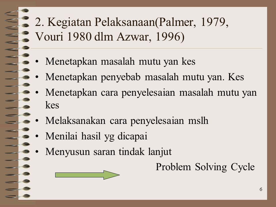 2. Kegiatan Pelaksanaan(Palmer, 1979, Vouri 1980 dlm Azwar, 1996)