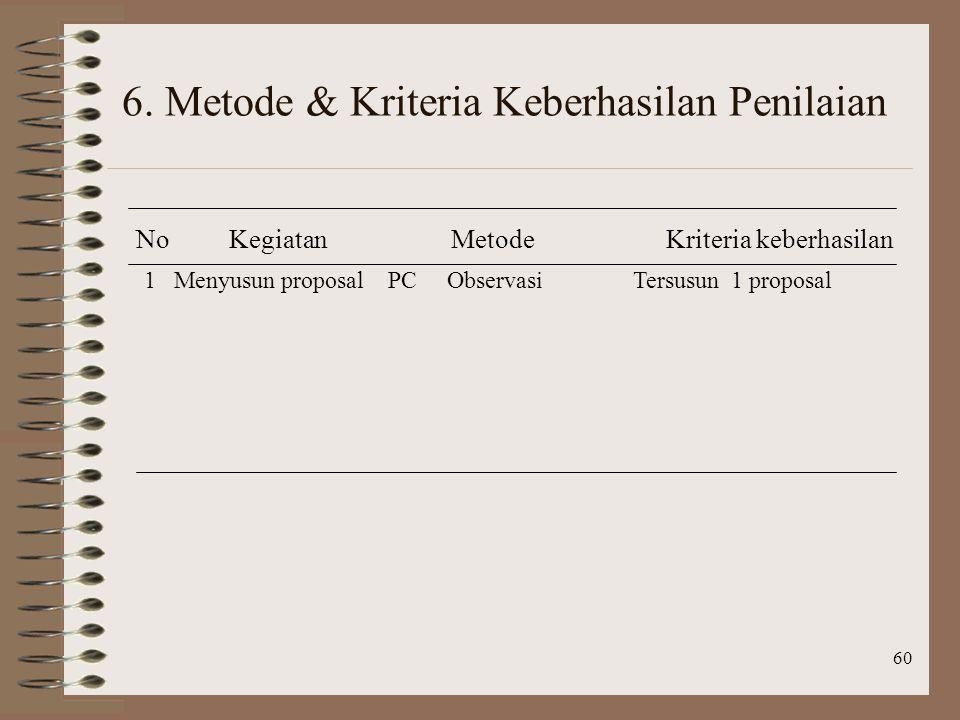 6. Metode & Kriteria Keberhasilan Penilaian