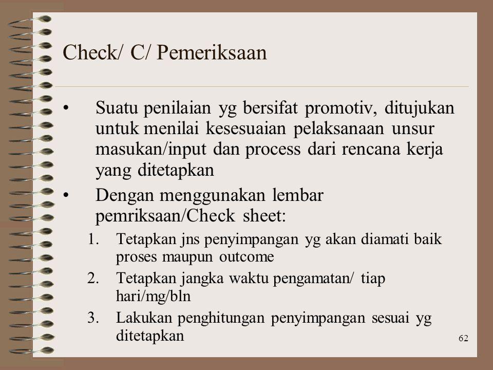 Check/ C/ Pemeriksaan