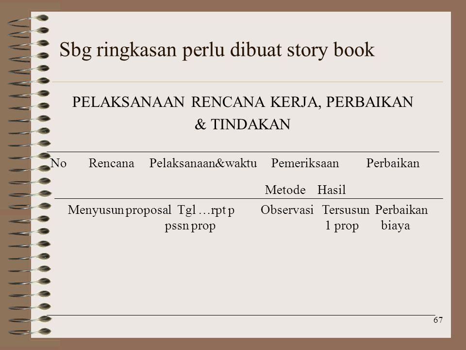 Sbg ringkasan perlu dibuat story book