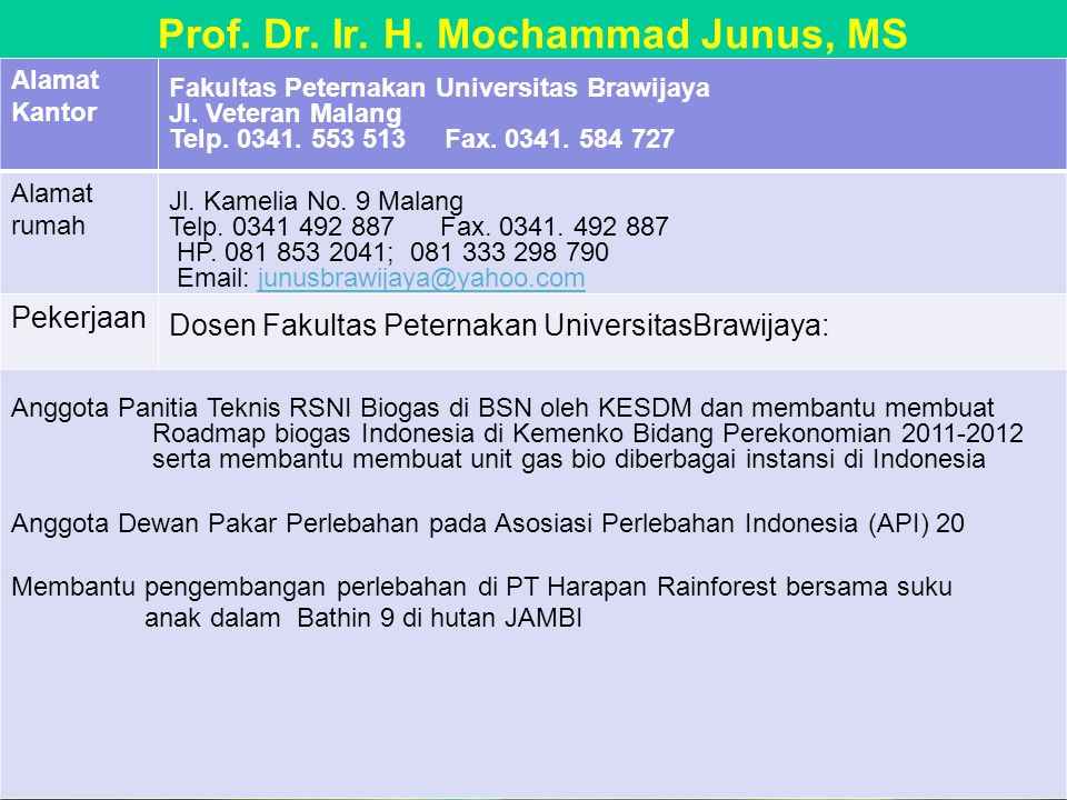 Prof. Dr. Ir. H. Mochammad Junus, MS