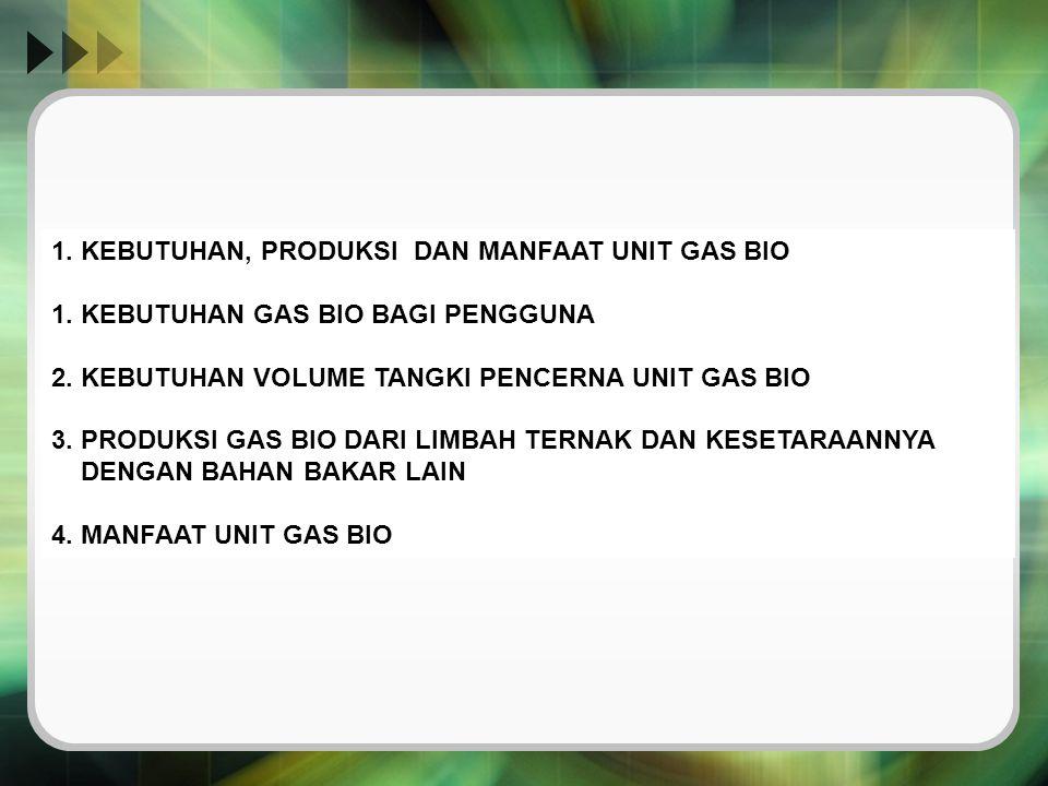 1. KEBUTUHAN, PRODUKSI DAN MANFAAT UNIT GAS BIO