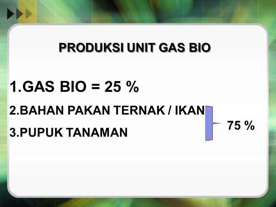 GAS BIO = 25 % PRODUKSI UNIT GAS BIO BAHAN PAKAN TERNAK / IKAN