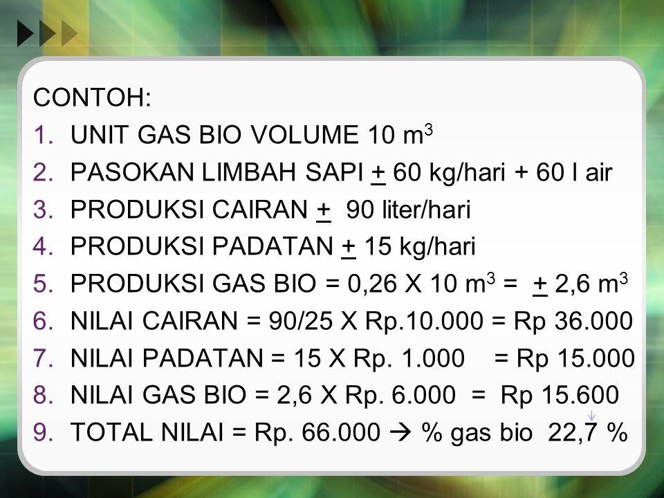 CONTOH: UNIT GAS BIO VOLUME 10 m3. PASOKAN LIMBAH SAPI + 60 kg/hari + 60 l air. PRODUKSI CAIRAN + 90 liter/hari.