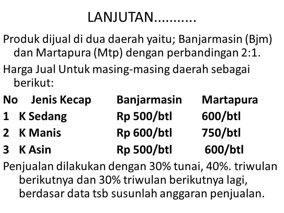 LANJUTAN........... Produk dijual di dua daerah yaitu; Banjarmasin (Bjm) dan Martapura (Mtp) dengan perbandingan 2:1.