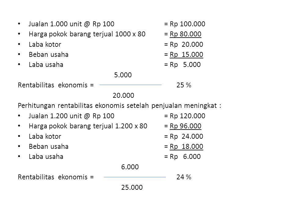 Jualan 1.000 unit @ Rp 100 = Rp 100.000 Harga pokok barang terjual 1000 x 80 = Rp 80.000. Laba kotor = Rp 20.000.