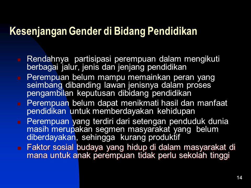 Kesenjangan Gender di Bidang Pendidikan