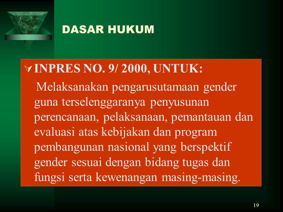 DASAR HUKUM INPRES NO. 9/ 2000, UNTUK: