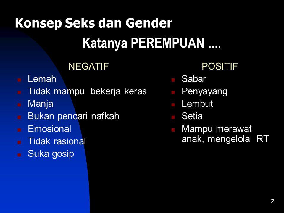 Katanya PEREMPUAN .... Konsep Seks dan Gender NEGATIF Lemah