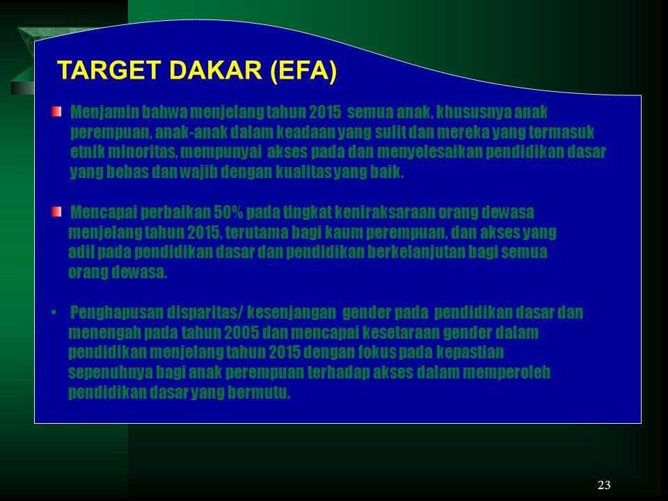 TARGET DAKAR (EFA)