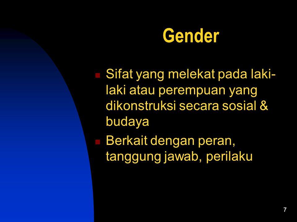 Gender Sifat yang melekat pada laki-laki atau perempuan yang dikonstruksi secara sosial & budaya.