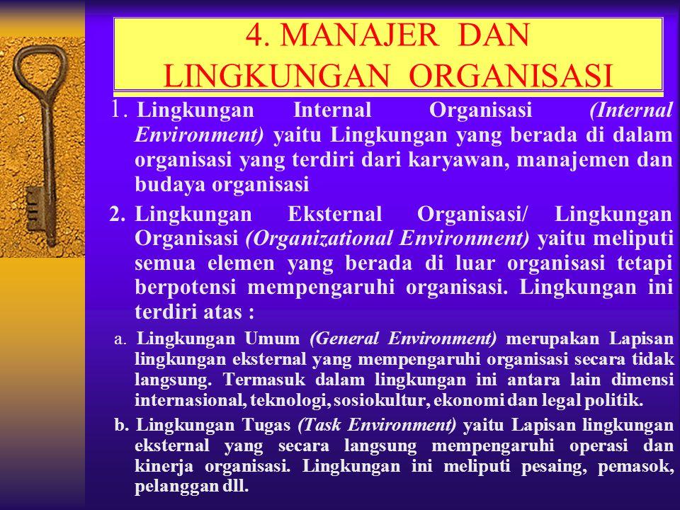 4. MANAJER DAN LINGKUNGAN ORGANISASI