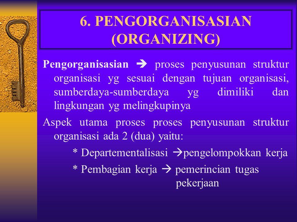 6. PENGORGANISASIAN (ORGANIZING)