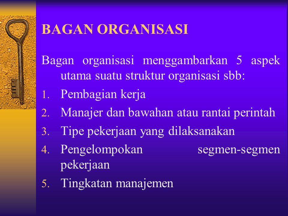 BAGAN ORGANISASI Bagan organisasi menggambarkan 5 aspek utama suatu struktur organisasi sbb: Pembagian kerja.