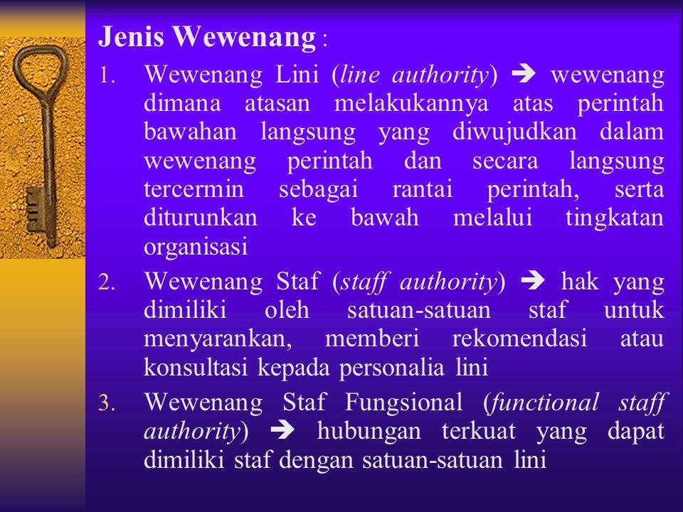 Jenis Wewenang :