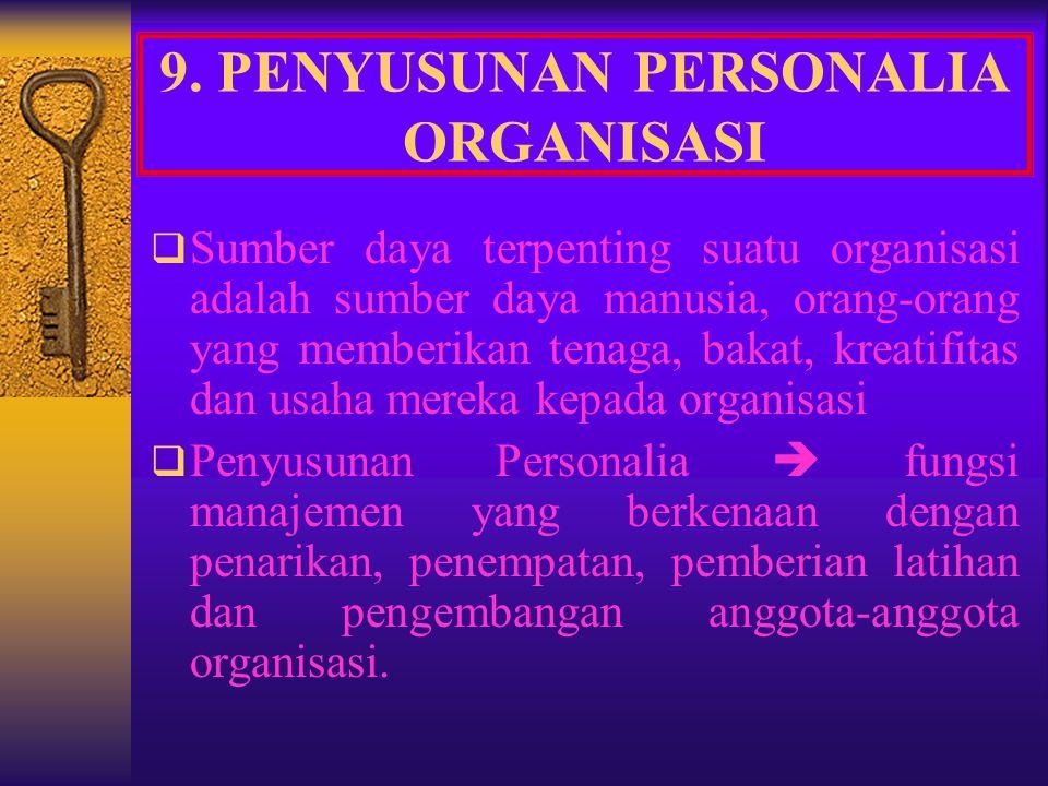 9. PENYUSUNAN PERSONALIA ORGANISASI