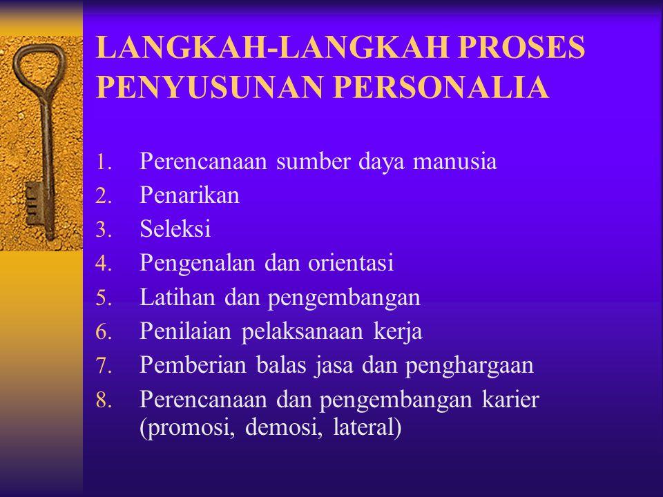 LANGKAH-LANGKAH PROSES PENYUSUNAN PERSONALIA