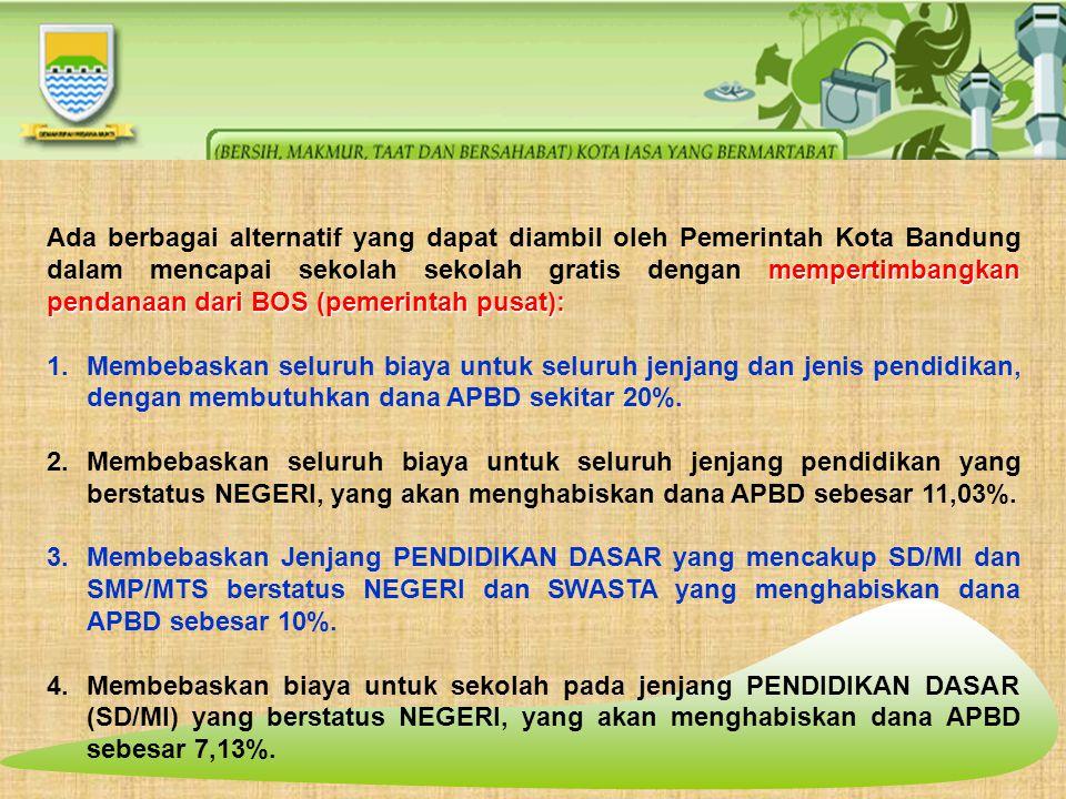 Ada berbagai alternatif yang dapat diambil oleh Pemerintah Kota Bandung dalam mencapai sekolah sekolah gratis dengan mempertimbangkan pendanaan dari BOS (pemerintah pusat):