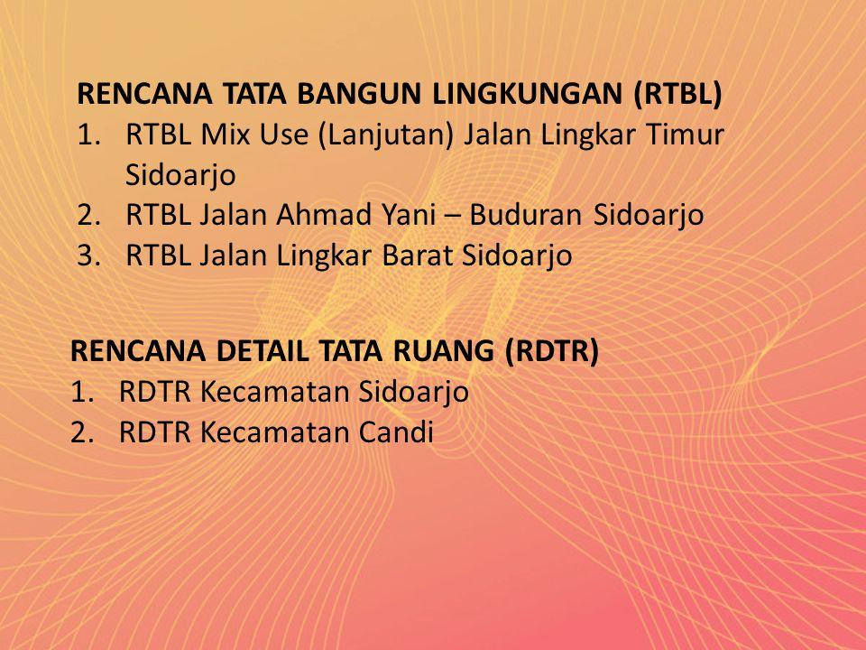 RENCANA TATA BANGUN LINGKUNGAN (RTBL)