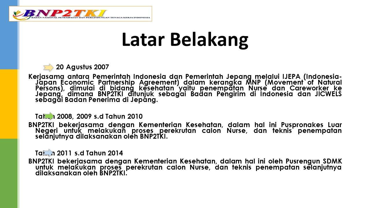 Latar Belakang 20 Agustus 2007