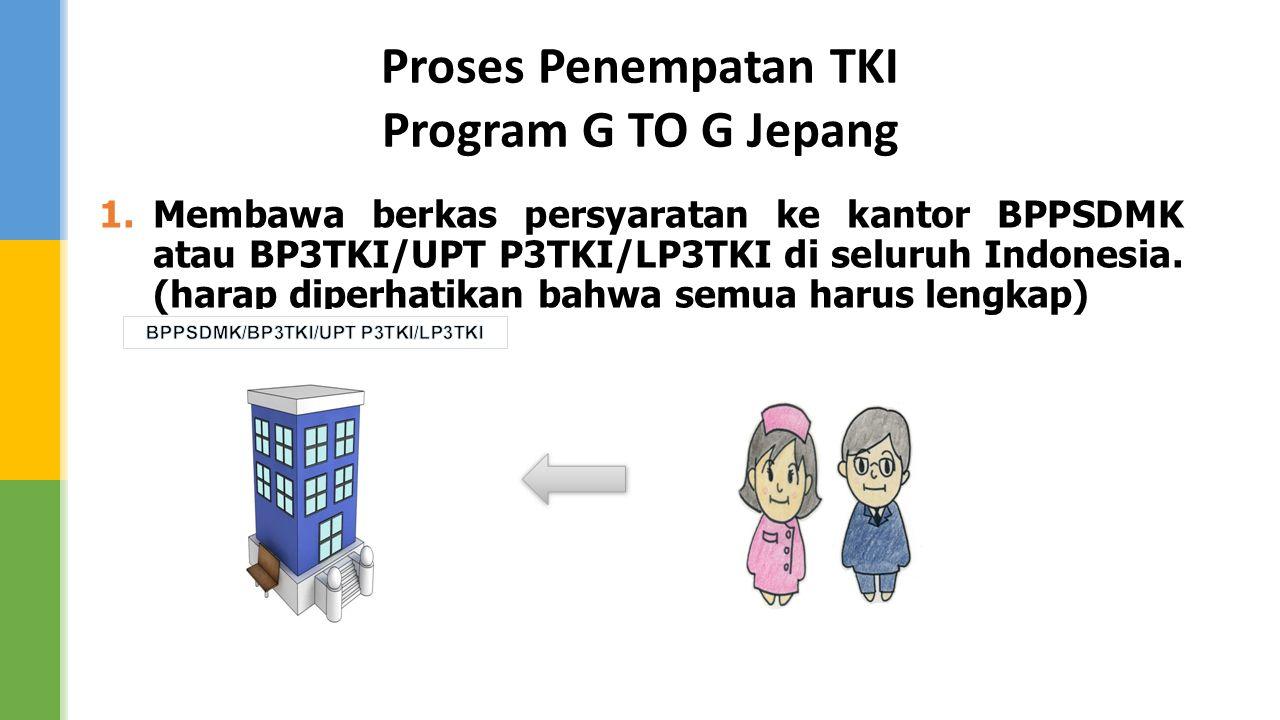 Proses Penempatan TKI Program G TO G Jepang
