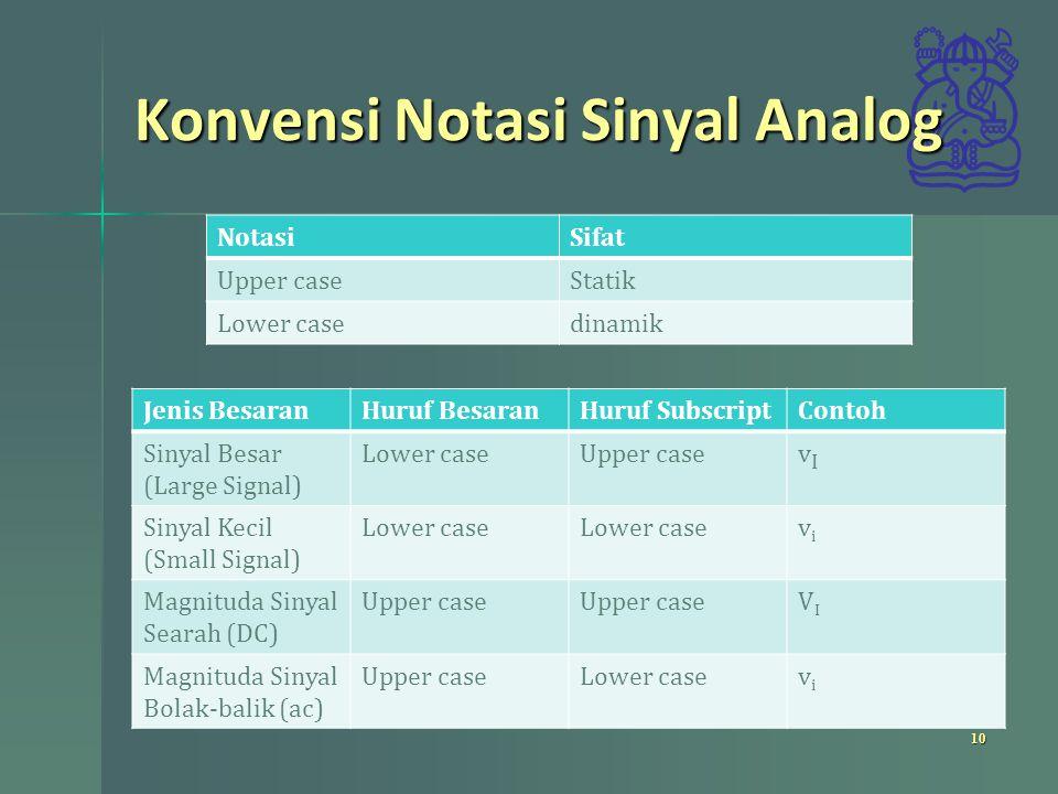 Konvensi Notasi Sinyal Analog