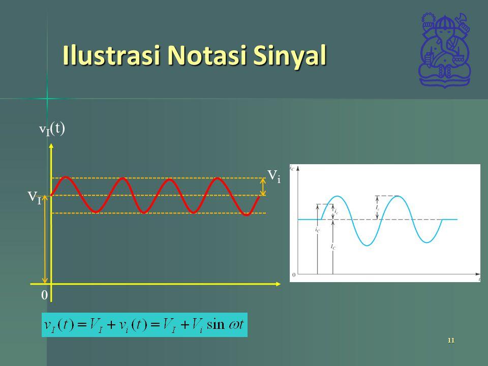Ilustrasi Notasi Sinyal