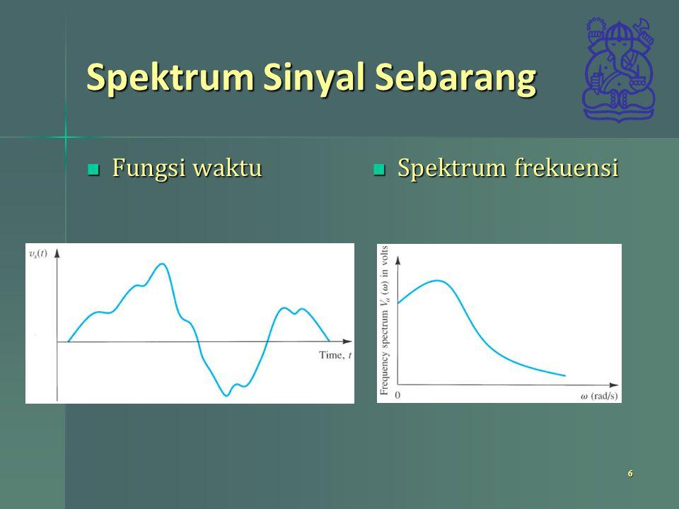 Spektrum Sinyal Sebarang