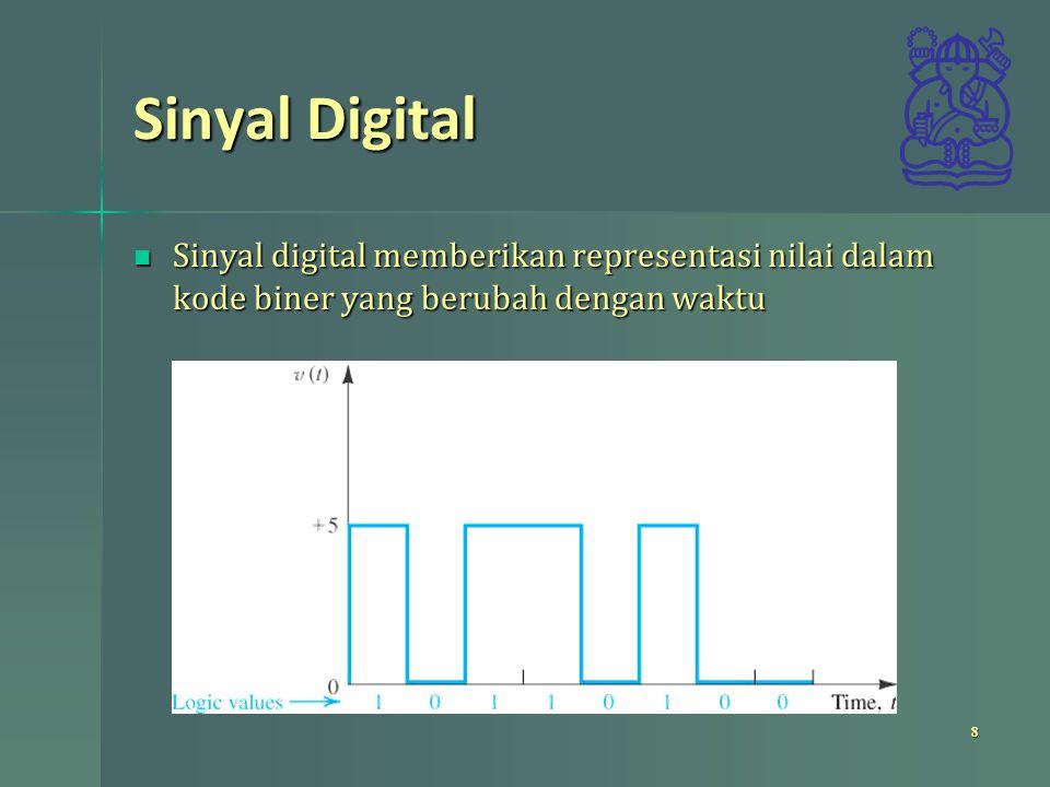 Sinyal Digital Sinyal digital memberikan representasi nilai dalam kode biner yang berubah dengan waktu.