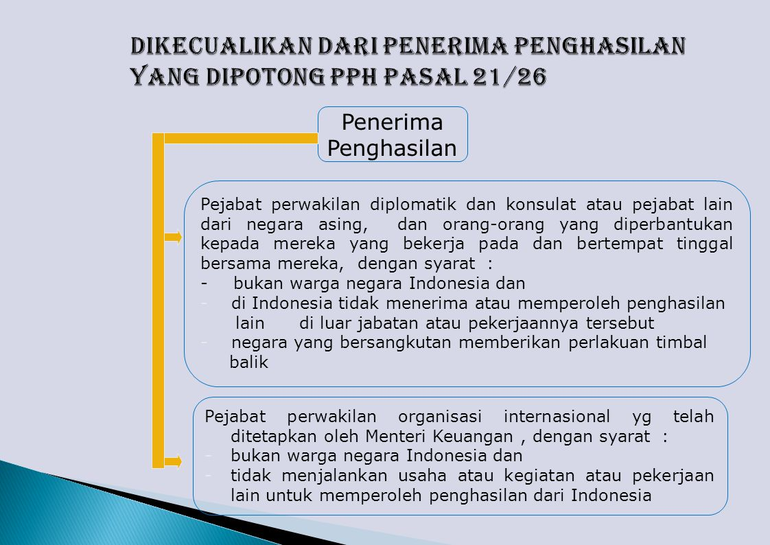 Dikecualikan dari Penerima Penghasilan yang dipotong PPh Pasal 21/26