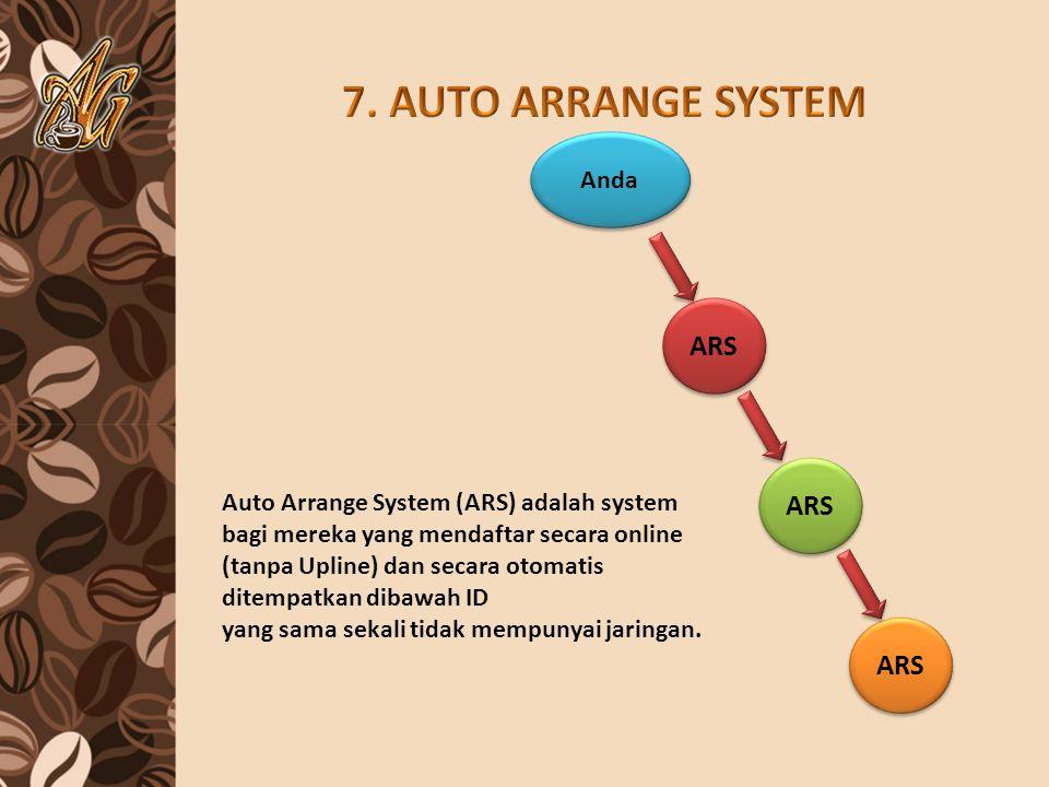 7. AUTO ARRANGE SYSTEM ARS ARS ARS Anda