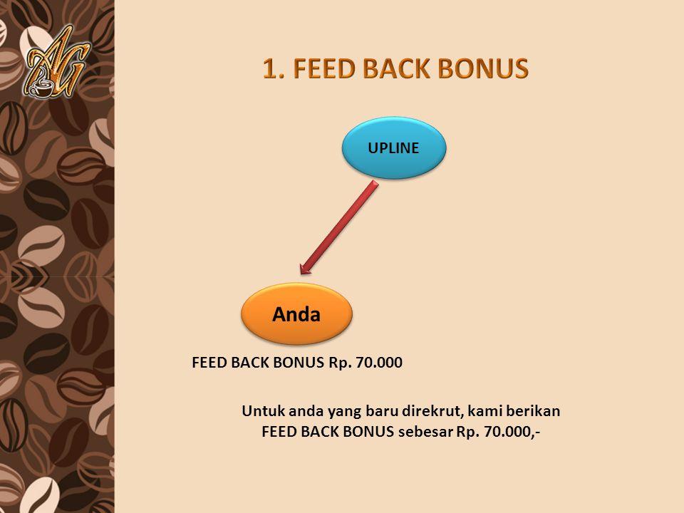 1. FEED BACK BONUS Anda UPLINE FEED BACK BONUS Rp. 70.000