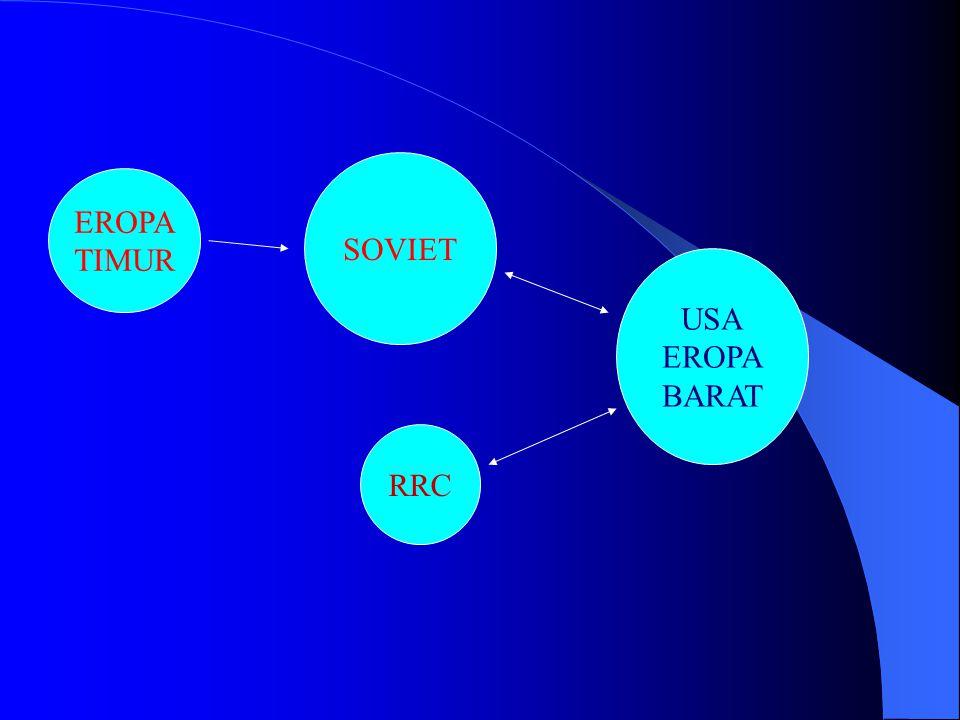 SOVIET EROPA TIMUR USA EROPA BARAT RRC
