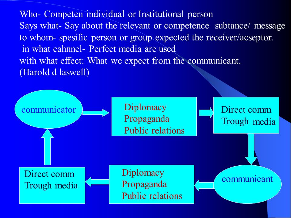Who- Competen individual or Institutional person