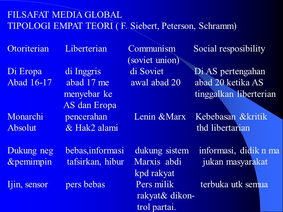 Peta politik global: FILSAFAT MEDIA GLOBAL. TIPOLOGI EMPAT TEORI ( F. Siebert, Peterson, Schramm)