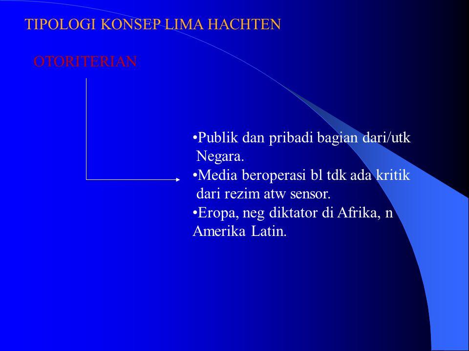 TIPOLOGI KONSEP LIMA HACHTEN