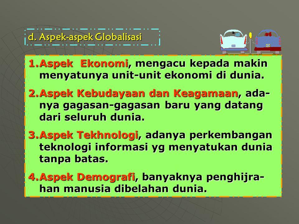 Aspek-aspek Globalisasi
