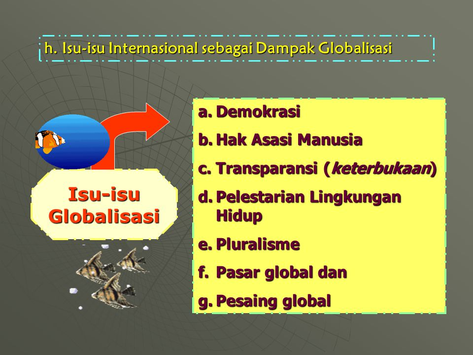 Isu-isu Globalisasi Isu-isu Internasional sebagai Dampak Globalisasi