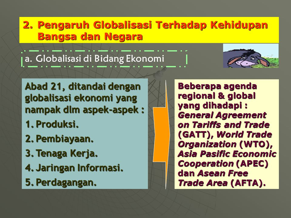 Pengaruh Globalisasi Terhadap Kehidupan Bangsa dan Negara