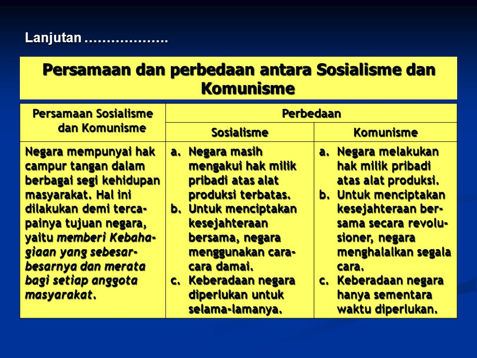 Persamaan dan perbedaan antara Sosialisme dan Komunisme