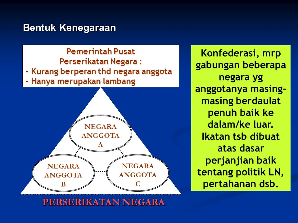Bentuk Kenegaraan NEGARA ANGGOTA A. NEGARA ANGGOTA B. NEGARA ANGGOTAC. PERSERIKATAN NEGARA. Pemerintah Pusat.