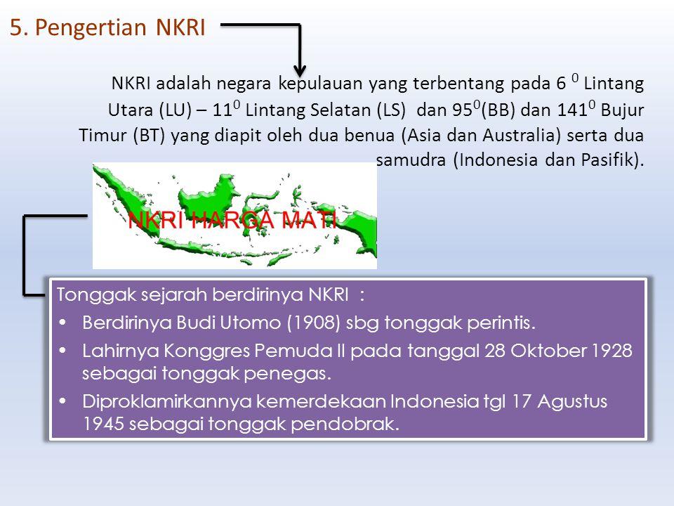 Pengertian NKRI