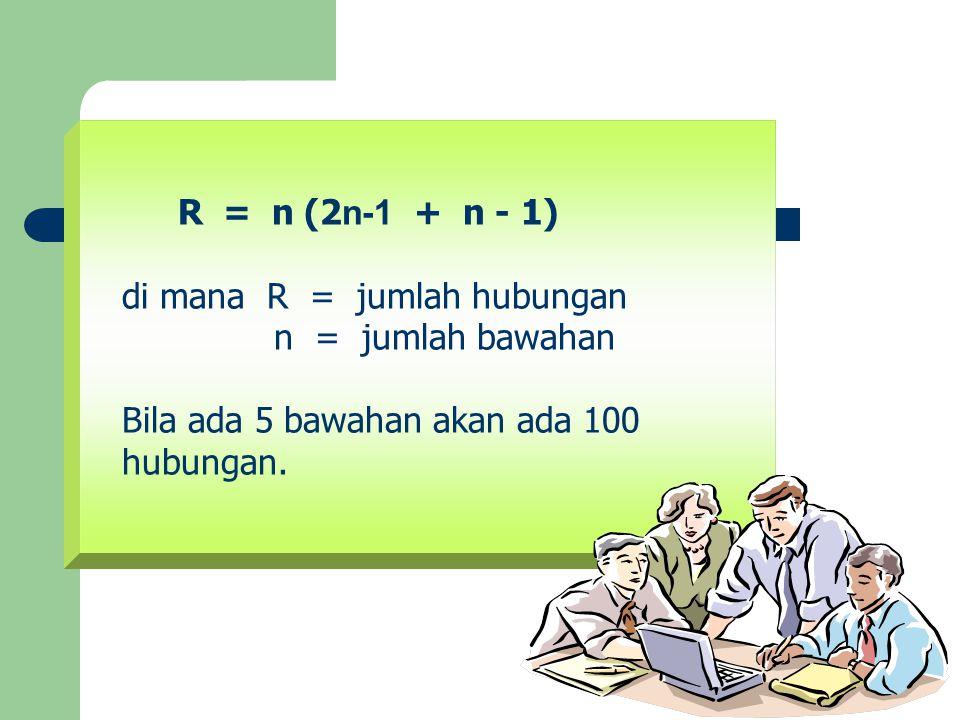 R = n (2n-1 + n - 1) di mana R = jumlah hubungan. n = jumlah bawahan. Bila ada 5 bawahan akan ada 100.