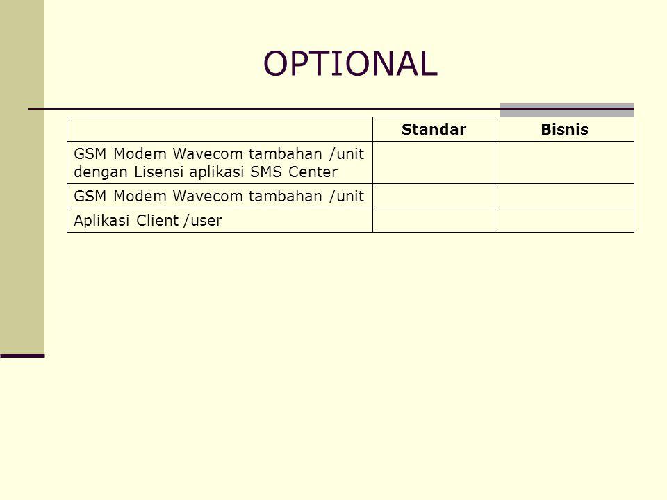 OPTIONAL GSM Modem Wavecom tambahan /unit Bisnis Standar