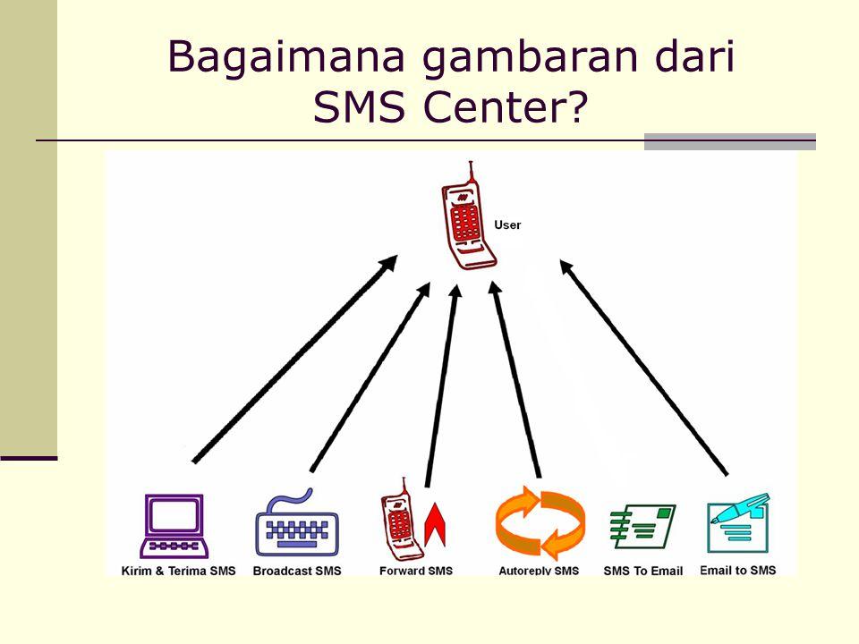 Bagaimana gambaran dari SMS Center
