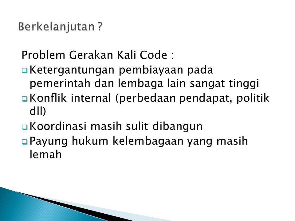 Berkelanjutan Problem Gerakan Kali Code :