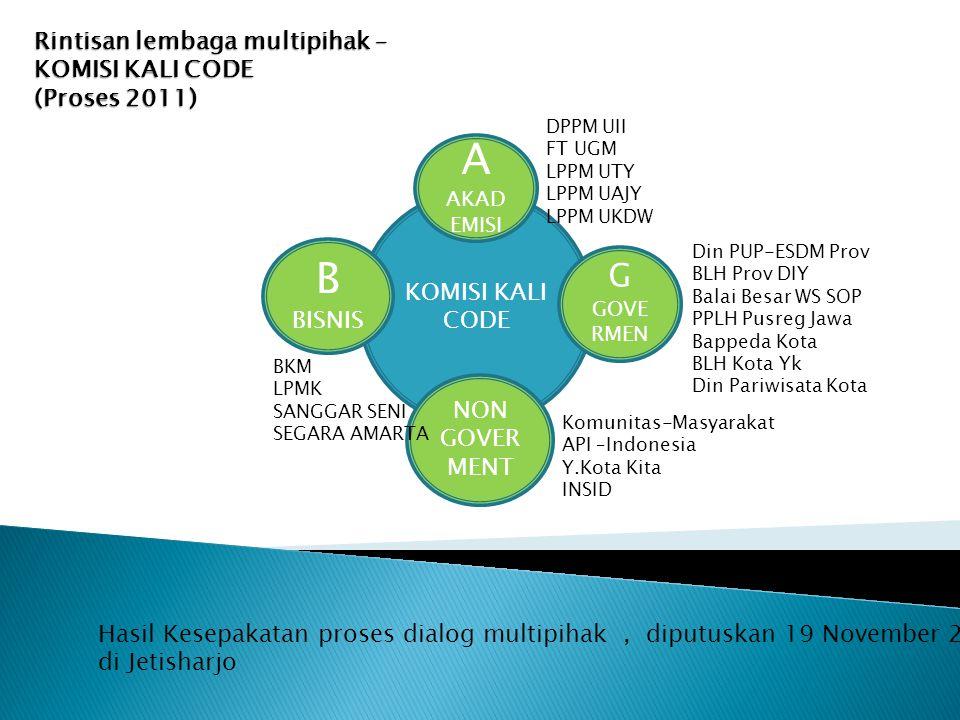 A B G Rintisan lembaga multipihak – KOMISI KALI CODE (Proses 2011)